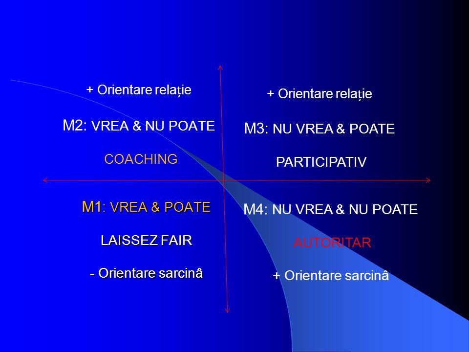 M1 : VREA & POATE LAISSEZ FAIR - Orientare sarcinâ + Orientare relaie M2: VREA & NU POATE COACHING M4: NU VREA & NU POATE AUTORITAR + Orientare sarcinâ + Orientare relaie M3: NU VREA & POATE PARTICIPATIV