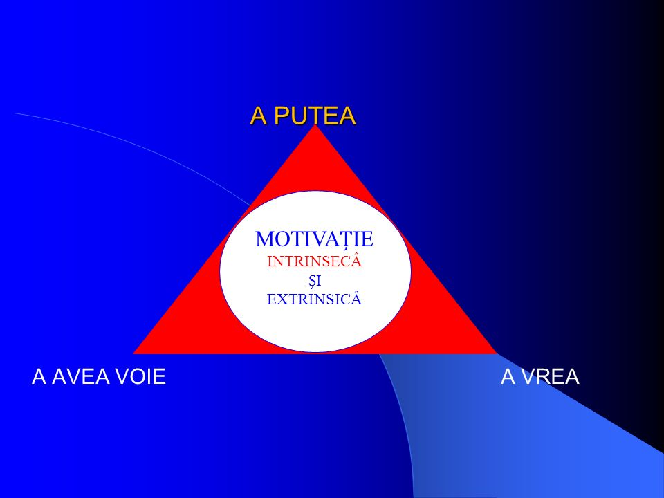 A PUTEA A AVEA VOIE A VREA MOTIVAIE INTRINSECÂ I EXTRINSICÂ