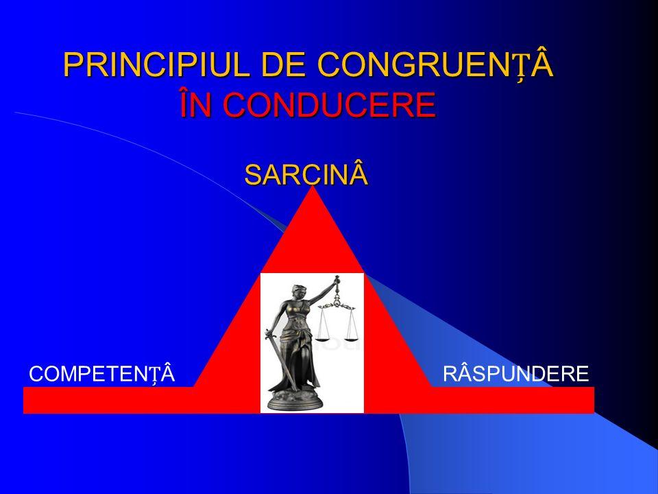SARCINÂ COMPETENÂ RÂSPUNDERE PRINCIPIUL DE CONGRUENÂ ÎN CONDUCERE