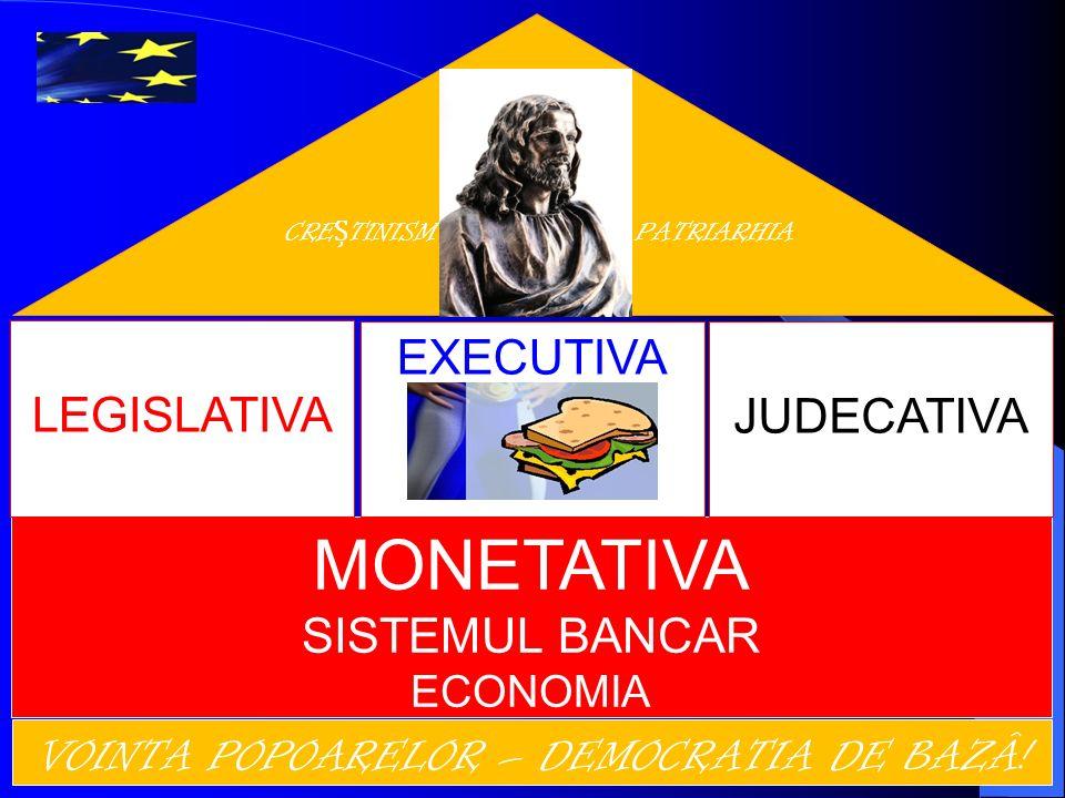 26 MONETATIVA SISTEMUL BANCAR ECONOMIA LEGISLATIVA EXECUTIVA JUDECATIVA CRE Ș TINISM PATRIARHIA VOINTA POPOARELOR – DEMOCRATIA DE BAZÂ!