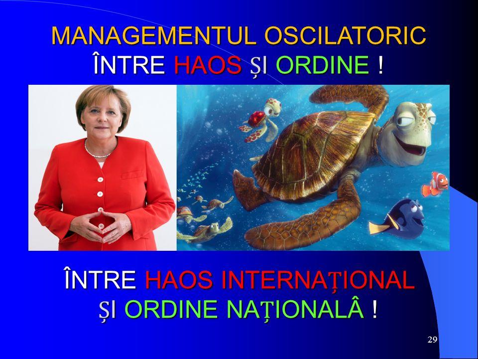 29 MANAGEMENTUL OSCILATORIC ÎNTRE HAOS I ORDINE ! ÎNTRE HAOS INTERNAIONAL I ORDINE NAIONALÂ !
