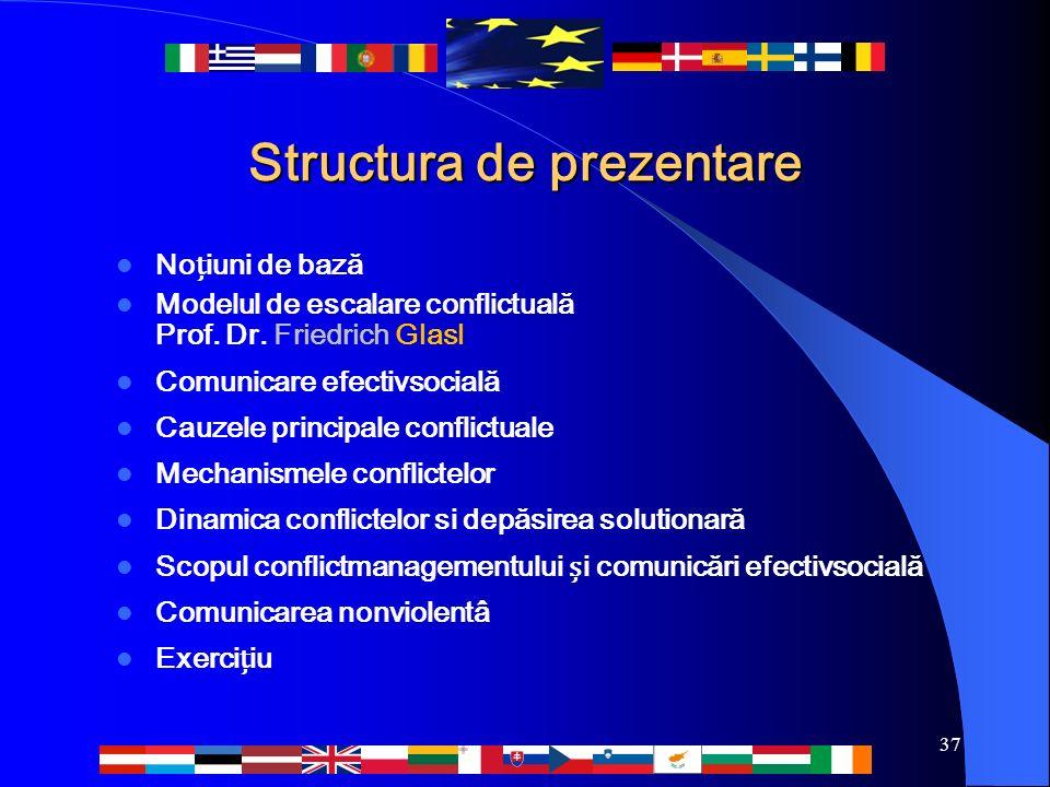 37 Structura de prezentare Noiuni de bază Modelul de escalare conflictuală Prof.