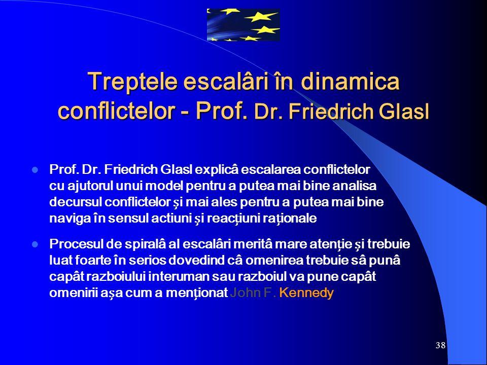 38 Treptele escalâri în dinamica conflictelor - Prof. Dr. Friedrich Glasl Prof. Dr. Friedrich Glasl explicâ escalarea conflictelor cu ajutorul unui mo