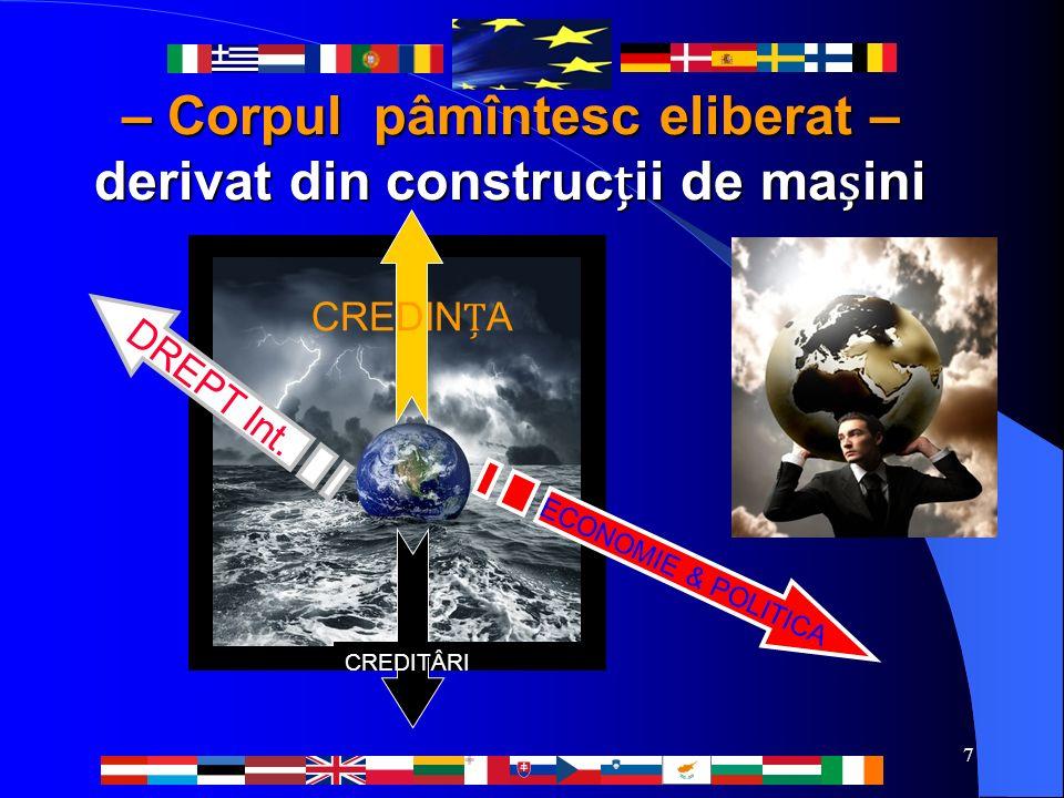7 – Corpul pâmîntesc eliberat – derivat din construcii de maini CREDIN A DREPT Int.