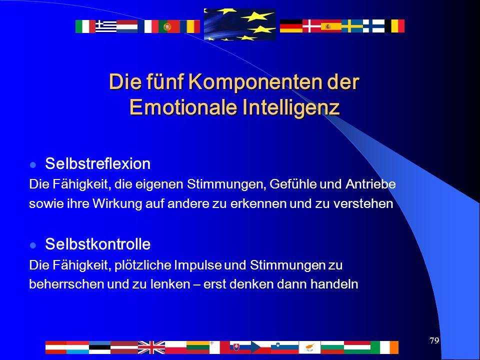 79 Die fünf Komponenten der Emotionale Intelligenz Selbstreflexion Die Fähigkeit, die eigenen Stimmungen, Gefühle und Antriebe sowie ihre Wirkung auf