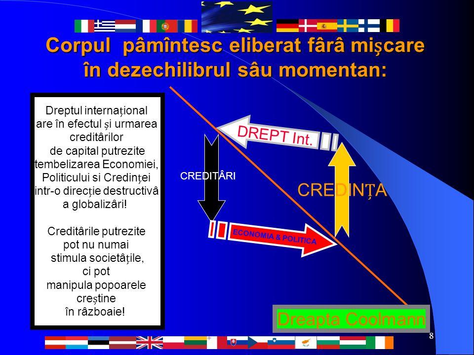 8 Corpul pâmîntesc eliberat fârâ micare în dezechilibrul sâu momentan: Dreapta Coolmann Dreptul internaional are în efectul i urmarea creditârilor de capital putrezite tembelizarea Economiei, Politicului si Credinei intr-o direcie destructivâ a globalizâri.