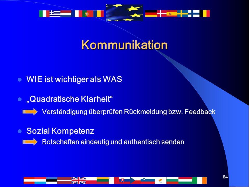 """84 Kommunikation WIE ist wichtiger als WAS """"Quadratische Klarheit"""" Verständigung überprüfen Rückmeldung bzw. Feedback Sozial Kompetenz Botschaften ein"""