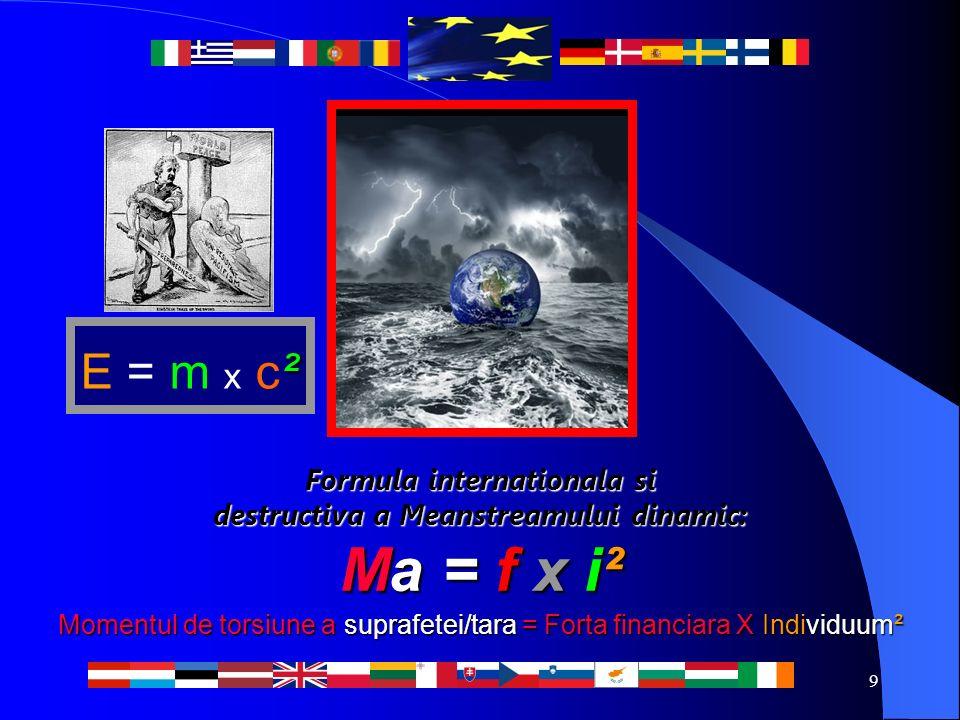 9 Formula internationala si destructiva a Meanstreamului dinamic: Ma = f x i² Momentul de torsiune a suprafetei/tara = Forta financiara X Individuum² ² E = m x c²