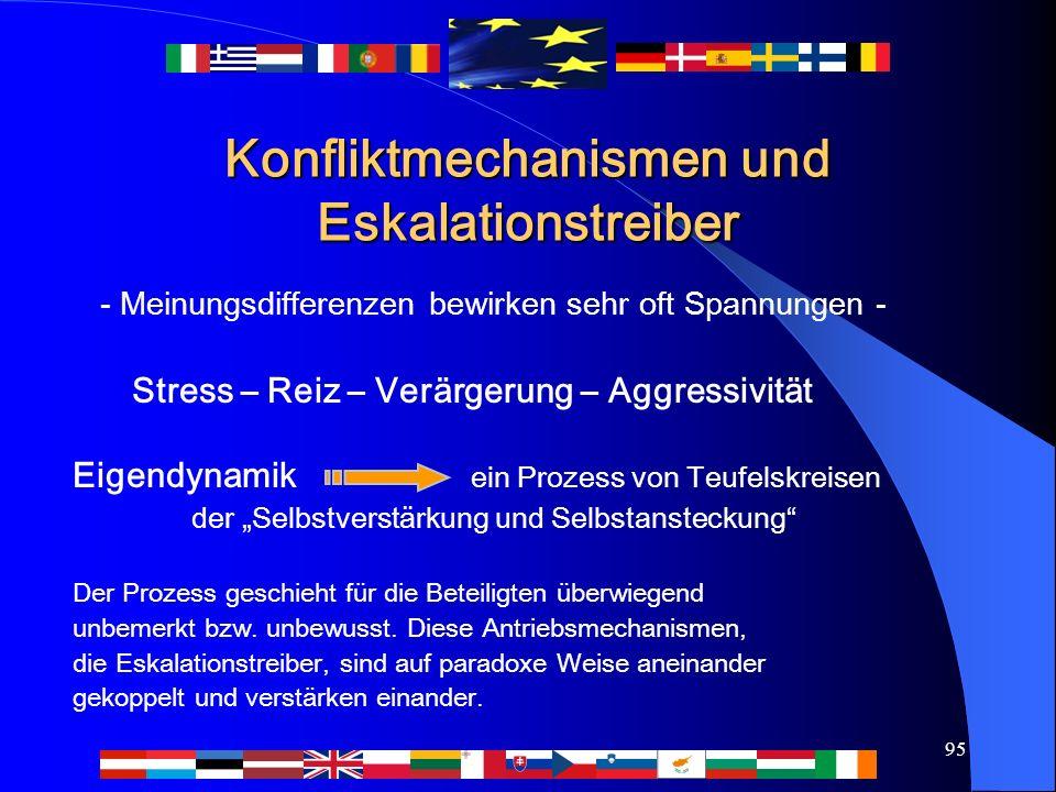95 Konfliktmechanismen und Eskalationstreiber - Meinungsdifferenzen bewirken sehr oft Spannungen - Stress – Reiz – Verärgerung – Aggressivität Eigendy