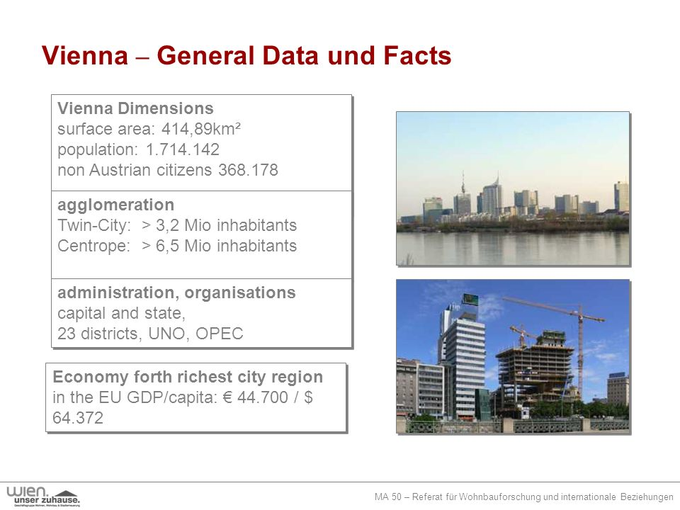 MA 50 – Referat für Wohnbauforschung und internationale Beziehungen Vienna – General Data und Facts Vienna Dimensions surface area: 414,89km² populati