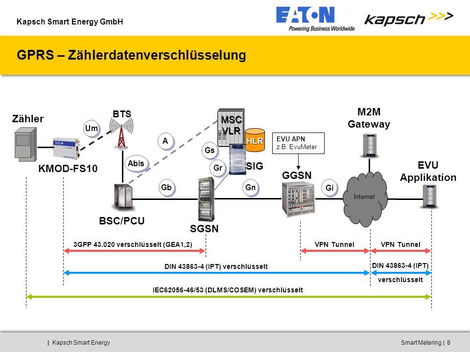 Kapsch Smart Energy GmbH ||Kapsch Smart EnergySmart Metering8 GPRS – Zählerdatenverschlüsselung DIN 43863-4 (IPT) verschlüsselt 3GPP 43.020 verschlüss