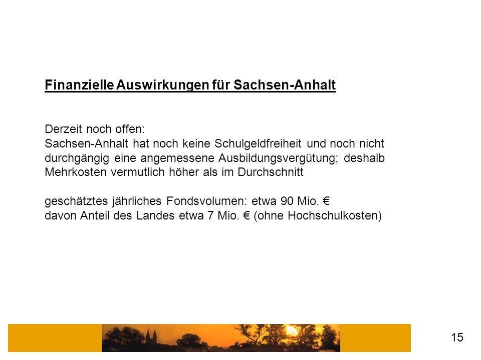 Finanzielle Auswirkungen für Sachsen-Anhalt Derzeit noch offen: Sachsen-Anhalt hat noch keine Schulgeldfreiheit und noch nicht durchgängig eine angemessene Ausbildungsvergütung; deshalb Mehrkosten vermutlich höher als im Durchschnitt geschätztes jährliches Fondsvolumen: etwa 90 Mio.