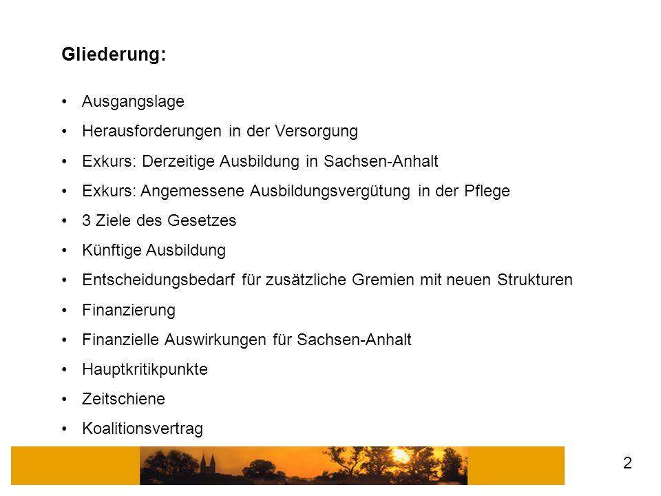 2 Gliederung: Ausgangslage Herausforderungen in der Versorgung Exkurs: Derzeitige Ausbildung in Sachsen-Anhalt Exkurs: Angemessene Ausbildungsvergütun