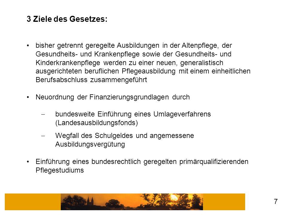 """Auszug aus dem Koalitionsvertrag vom 25.04.2016: Zukunftschancen für Sachsen-Anhalt - verlässlich, gerecht und nachhaltig """"Im Bereich der Pflege zeichnet sich darüber hinaus u.a."""