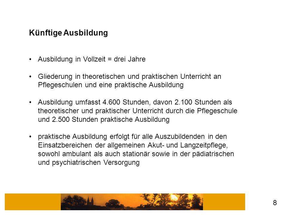 Stationäre Akutpflege 400 Std.Stationäre Langzeitpflege400 Std.