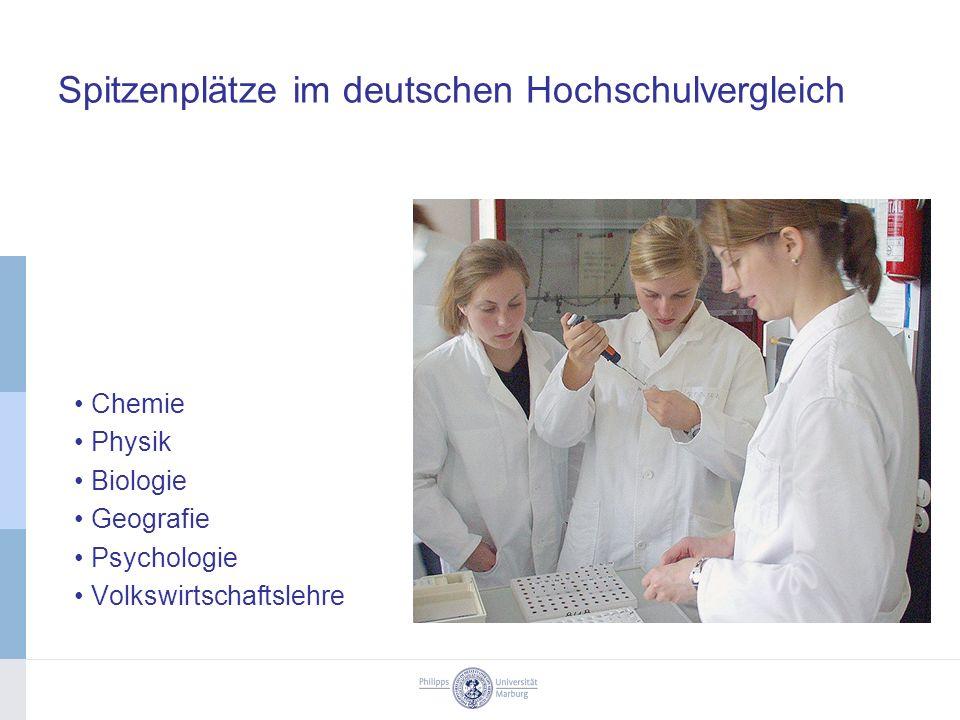 Spitzenplätze im deutschen Hochschulvergleich Chemie Physik Biologie Geografie Psychologie Volkswirtschaftslehre
