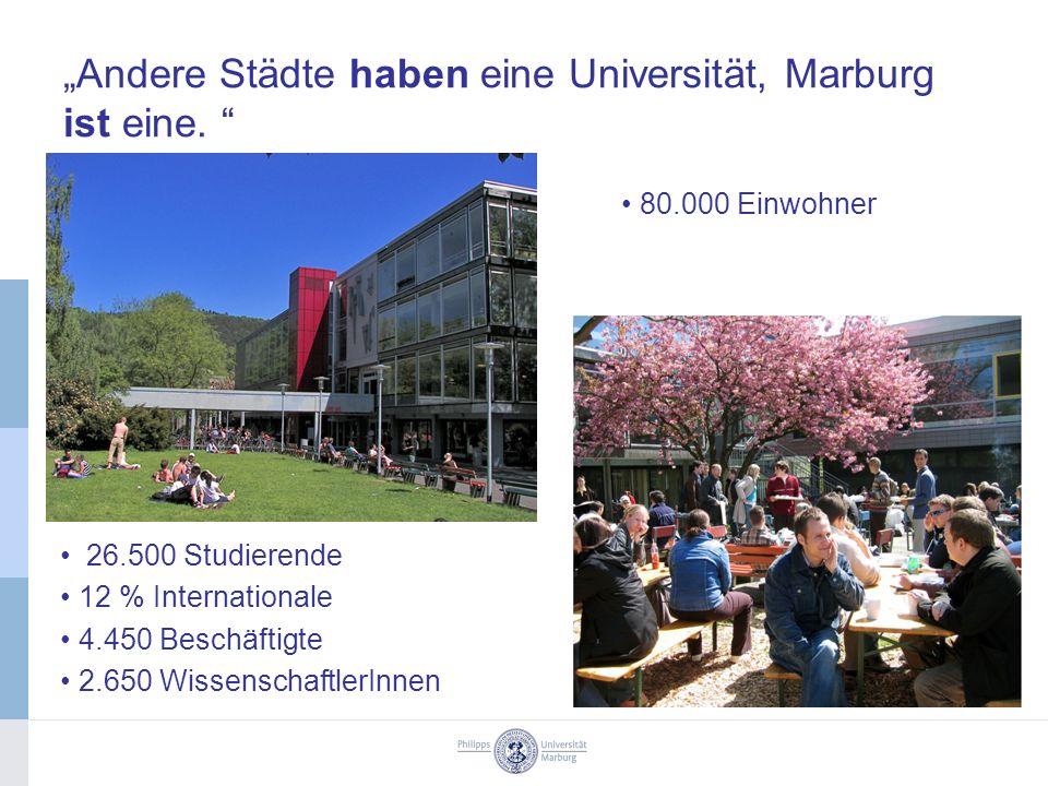 """""""Andere Städte haben eine Universität, Marburg ist eine."""