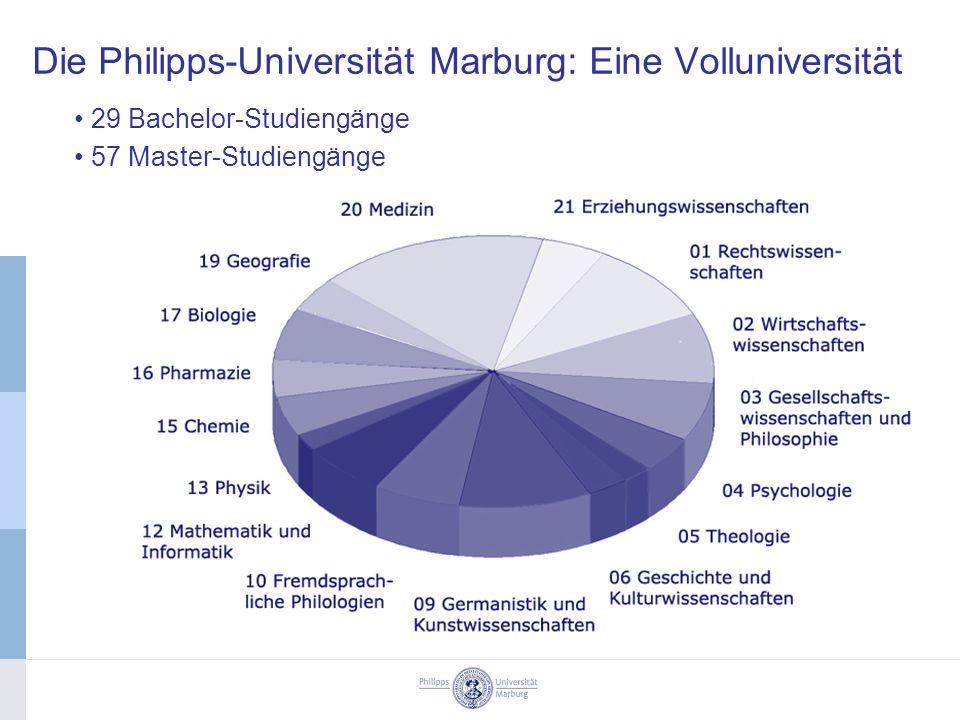 Die Philipps-Universität Marburg: Eine Volluniversität 29 Bachelor-Studiengänge 57 Master-Studiengänge