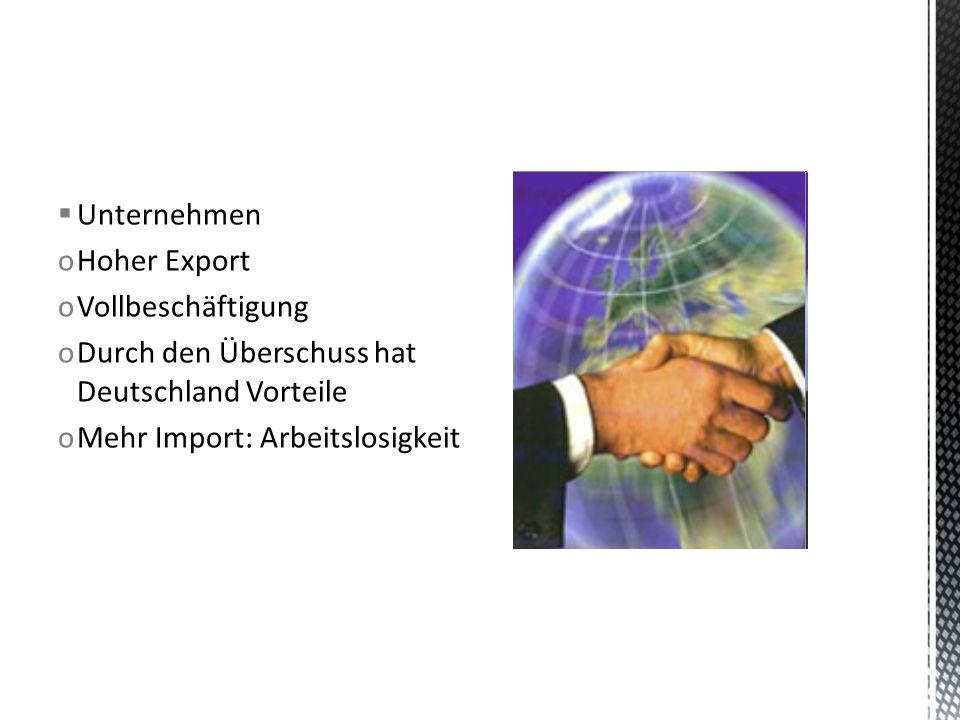  Unternehmen oHoher Export oVollbeschäftigung oDurch den Überschuss hat Deutschland Vorteile oMehr Import: Arbeitslosigkeit