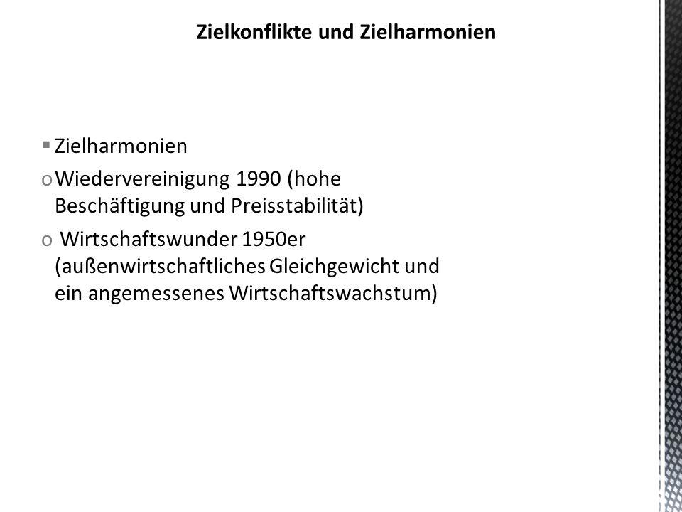  Zielharmonien oWiedervereinigung 1990 (hohe Beschäftigung und Preisstabilität) o Wirtschaftswunder 1950er (außenwirtschaftliches Gleichgewicht und e