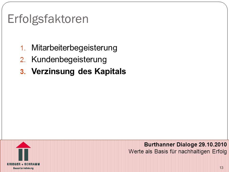 Erfolgsfaktoren  Mitarbeiterbegeisterung  Kundenbegeisterung  Verzinsung des Kapitals 13 Burthanner Dialoge 29.10.2010 Werte als Basis für nachhaltigen Erfolg