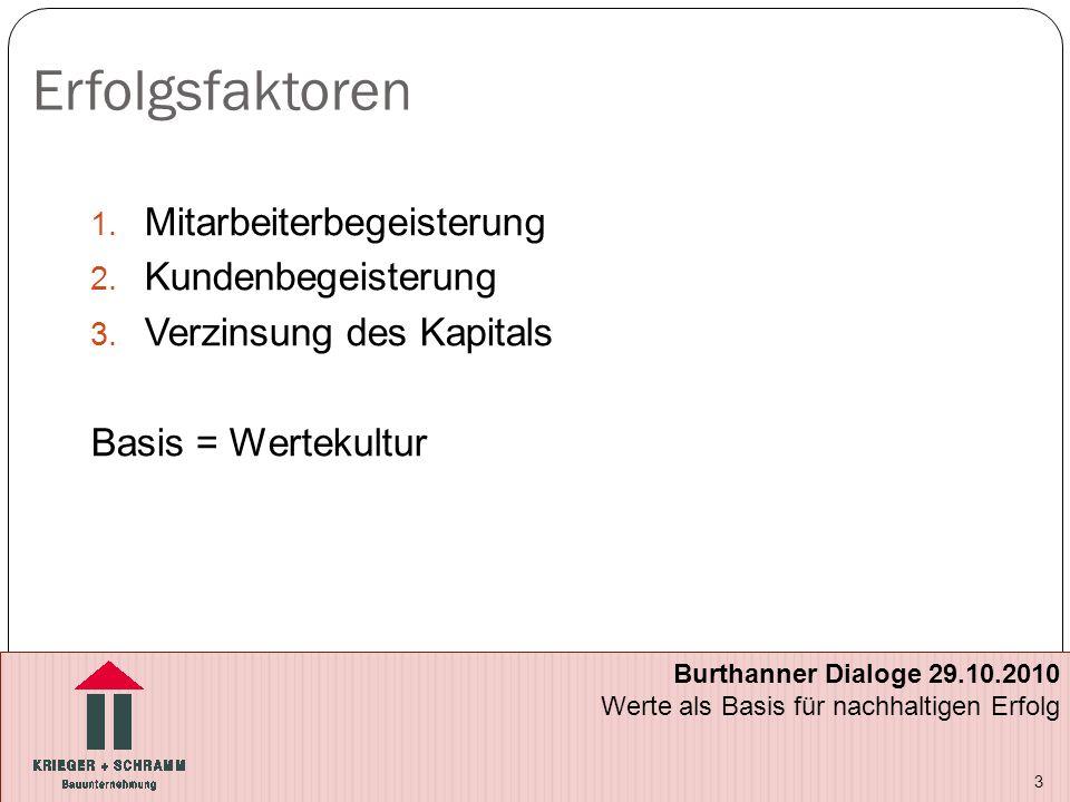 Erfolgsfaktoren  Mitarbeiterbegeisterung  Kundenbegeisterung  Verzinsung des Kapitals Basis = Wertekultur Burthanner Dialoge 29.10.2010 Werte als Basis für nachhaltigen Erfolg 3