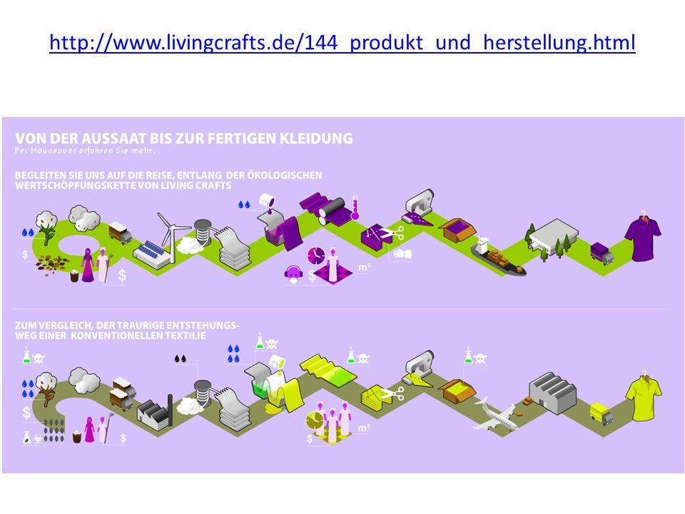 http://www.livingcrafts.de/144_produkt_und_herstellung.html