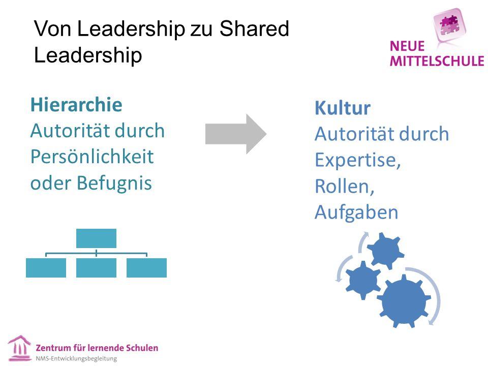 Von Leadership zu Shared Leadership Hierarchie Autorität durch Persönlichkeit oder Befugnis Kultur Autorität durch Expertise, Rollen, Aufgaben