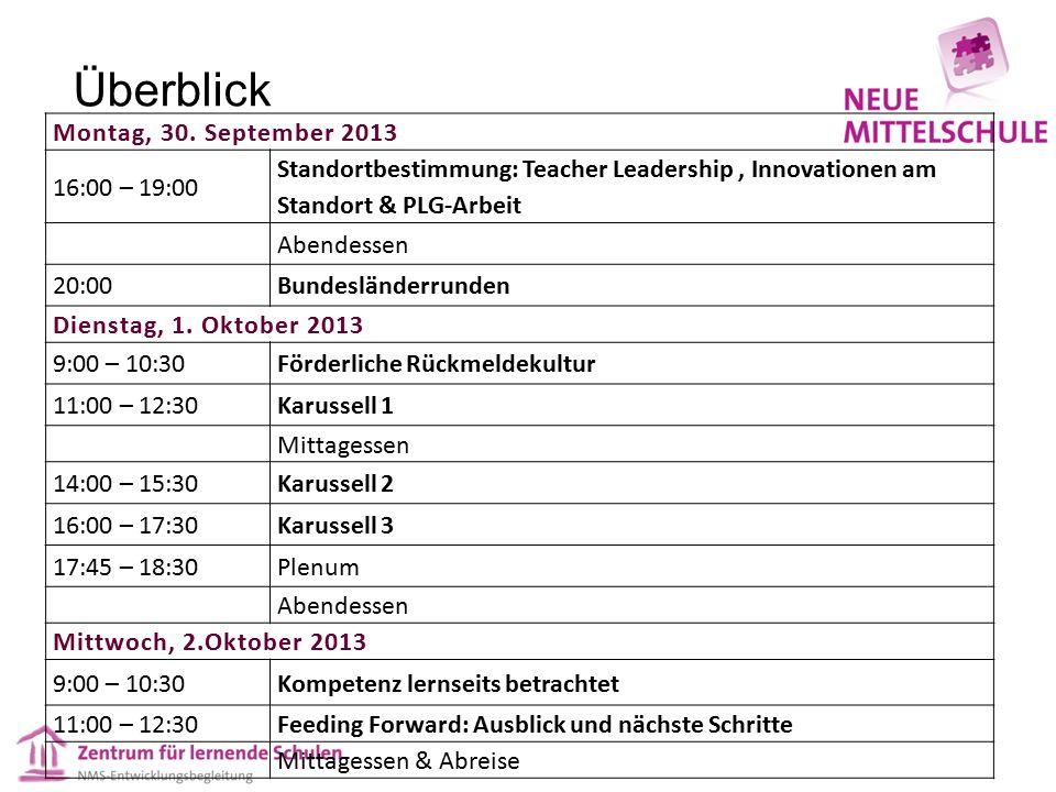Überblick Montag, 30. September 2013 16:00 – 19:00 Standortbestimmung: Teacher Leadership, Innovationen am Standort & PLG-Arbeit Abendessen 20:00Bunde
