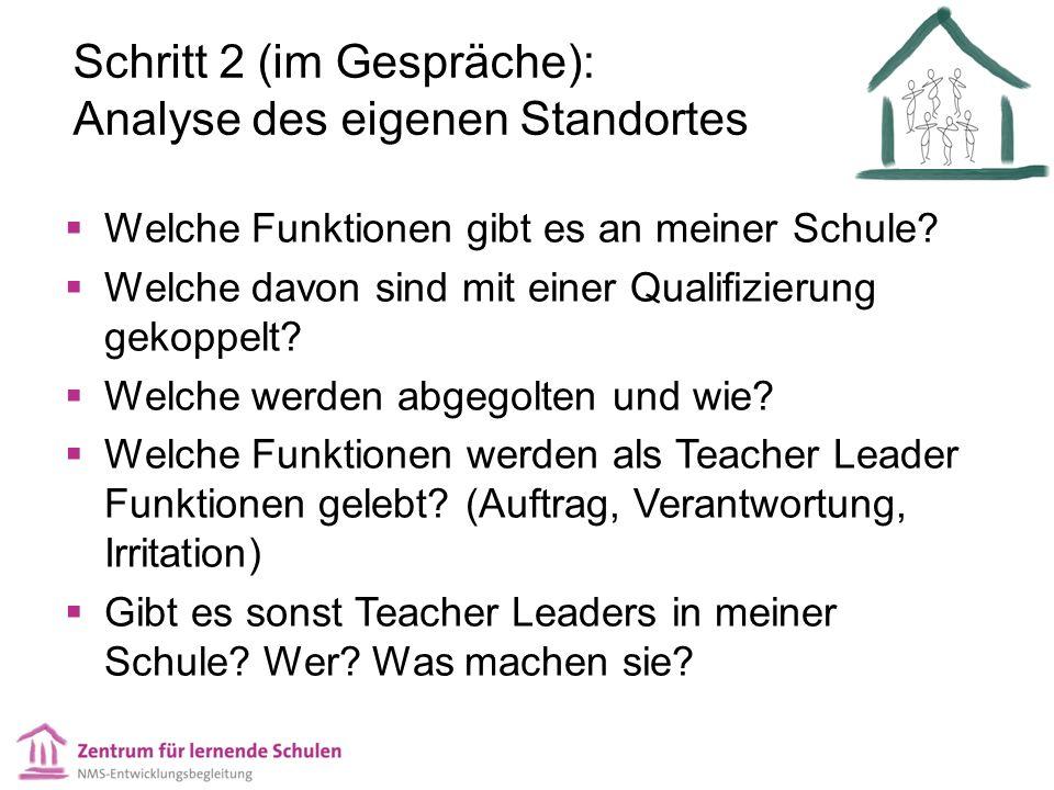 Schritt 2 (im Gespräche): Analyse des eigenen Standortes  Welche Funktionen gibt es an meiner Schule?  Welche davon sind mit einer Qualifizierung ge