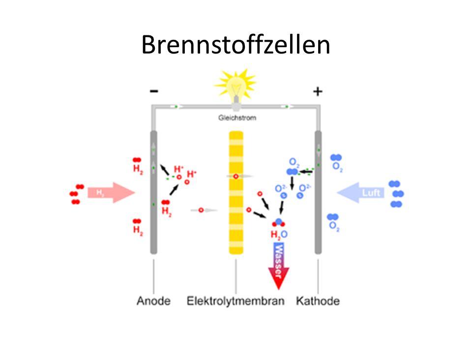 Brennstoffzellen