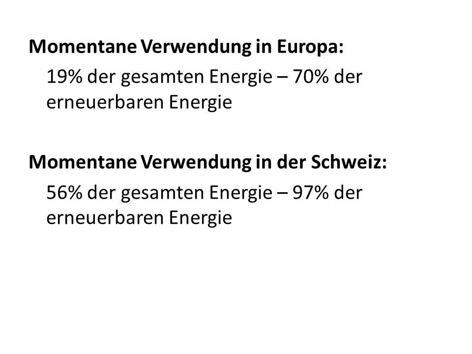 Momentane Verwendung in Europa: 19% der gesamten Energie – 70% der erneuerbaren Energie Momentane Verwendung in der Schweiz: 56% der gesamten Energie – 97% der erneuerbaren Energie