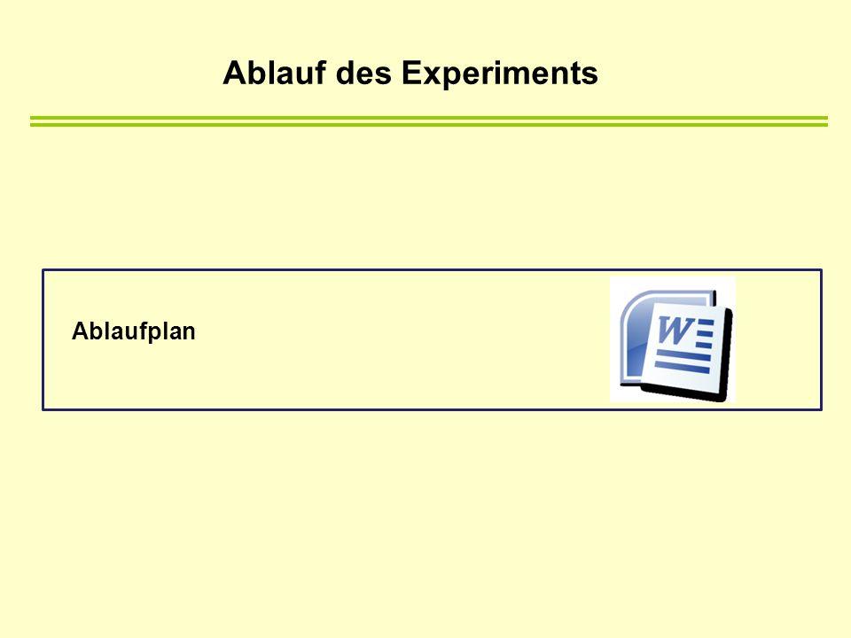 Ablauf des Experiments Ablaufplan