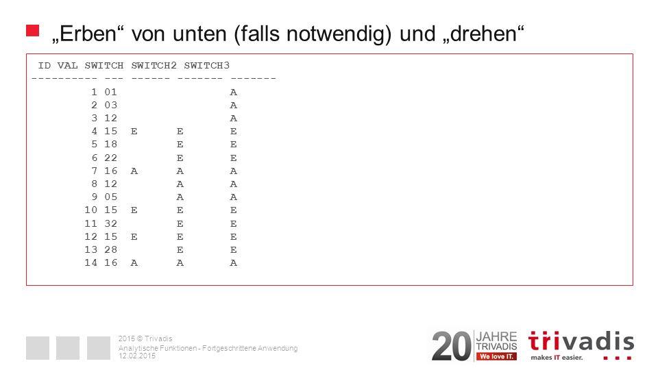 """2015 © Trivadis """"Erben"""" von unten (falls notwendig) und """"drehen"""" ID VAL SWITCH SWITCH2 SWITCH3 ---------- --- ------ ------- ------- 1 01 A 2 03 A 3 1"""