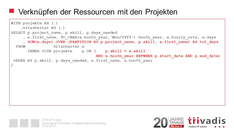 2015 © Trivadis Verknüpfen der Ressourcen mit den Projekten WITH projekte AS (…),mitarbeiter AS (…) SELECT p.project_name, p.skill, p.days_needed, e.first_name, TO_CHAR(e.month_year, Mon/YYYY ) month_year, e.hourly_rate, e.days, SUM(e.days) OVER (PARTITION BY p.project_name, p.skill, e.first_name) AS tot_days FROM mitarbeiter e INNER JOIN projekte p ON ( p.skill = e.skill AND e.month_year BETWEEN p.start_date AND p.end_date) ORDER BY p.skill, p.days_needed, e.first_name, e.month_year / 12.02.2015 Analytische Funktionen - Fortgeschrittene Anwendung