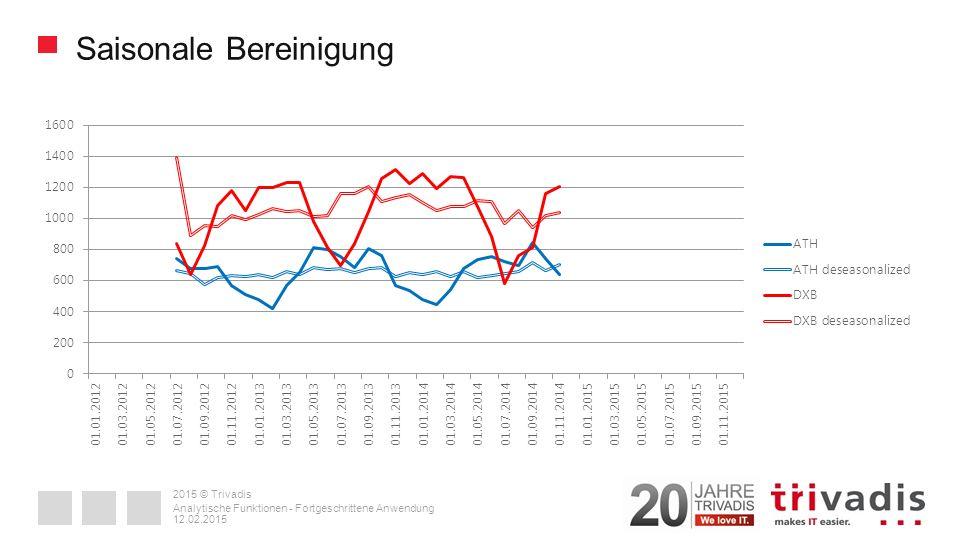 2015 © Trivadis Saisonale Bereinigung 12.02.2015 Analytische Funktionen - Fortgeschrittene Anwendung