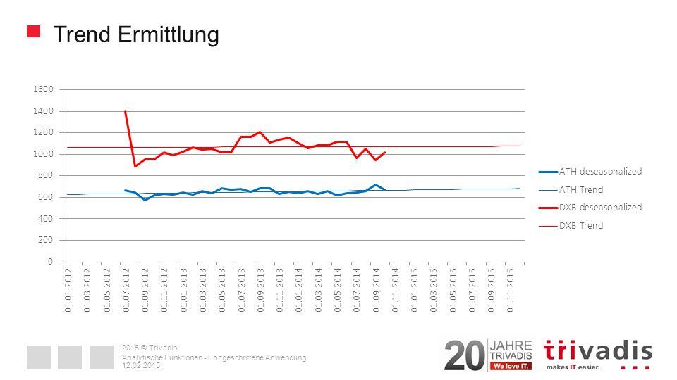 2015 © Trivadis Trend Ermittlung 12.02.2015 Analytische Funktionen - Fortgeschrittene Anwendung