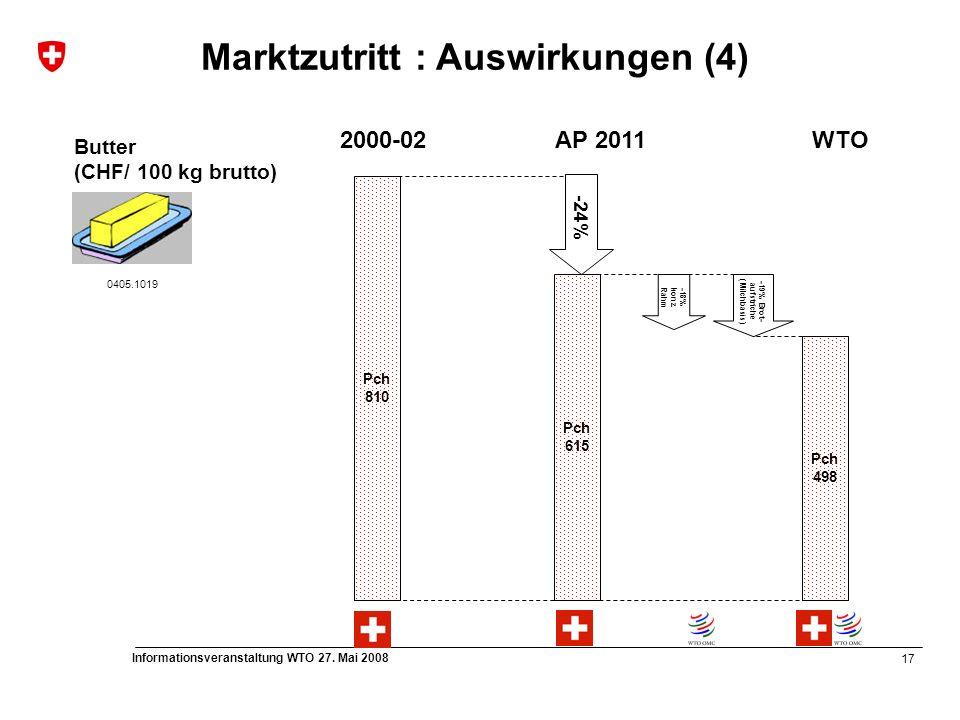 17 Informationsveranstaltung WTO 27. Mai 2008 Butter (CHF/ 100 kg brutto) Marktzutritt : Auswirkungen (4) Pch 615 Pch 498 WTO 0405.1019 AP 2011 Pch 81