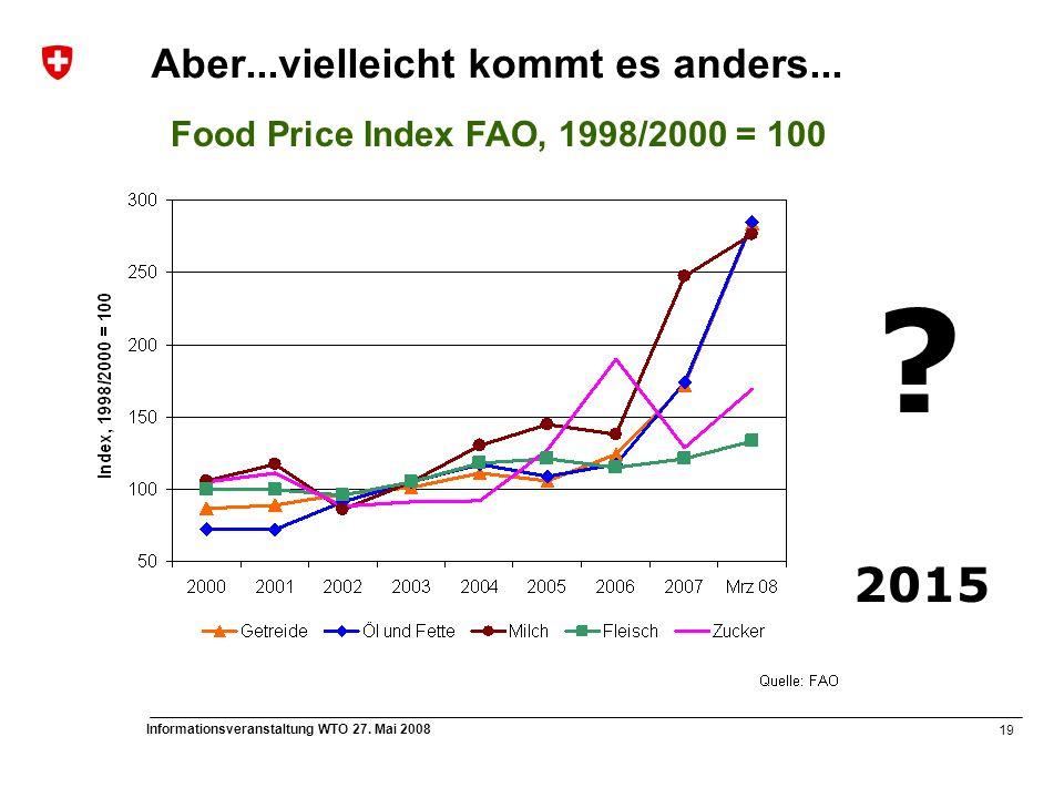 19 Informationsveranstaltung WTO 27. Mai 2008 Aber...vielleicht kommt es anders... Food Price Index FAO, 1998/2000 = 100 2015 ?