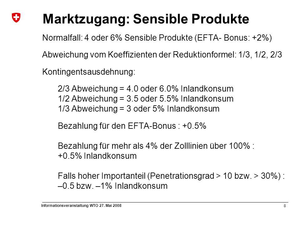 8 Informationsveranstaltung WTO 27. Mai 2008 Marktzugang: Sensible Produkte Normalfall: 4 oder 6% Sensible Produkte (EFTA- Bonus: +2%) Abweichung vom
