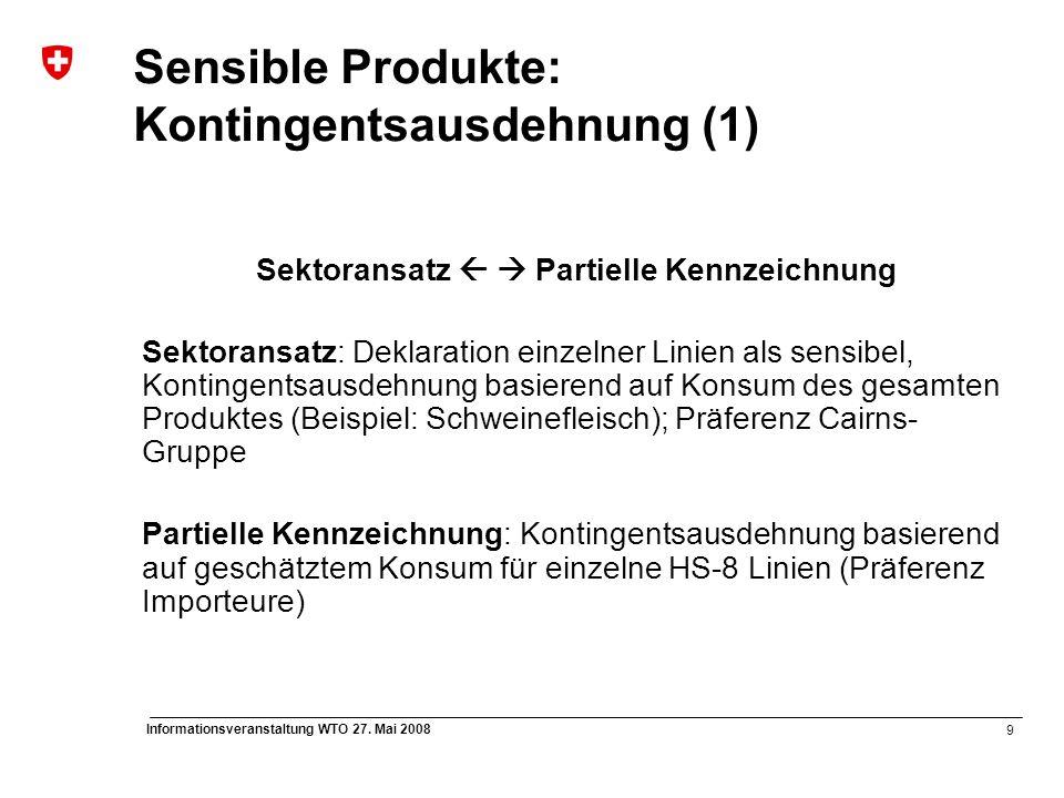 9 Informationsveranstaltung WTO 27. Mai 2008 Sensible Produkte: Kontingentsausdehnung (1) Sektoransatz   Partielle Kennzeichnung Sektoransatz: Dekla