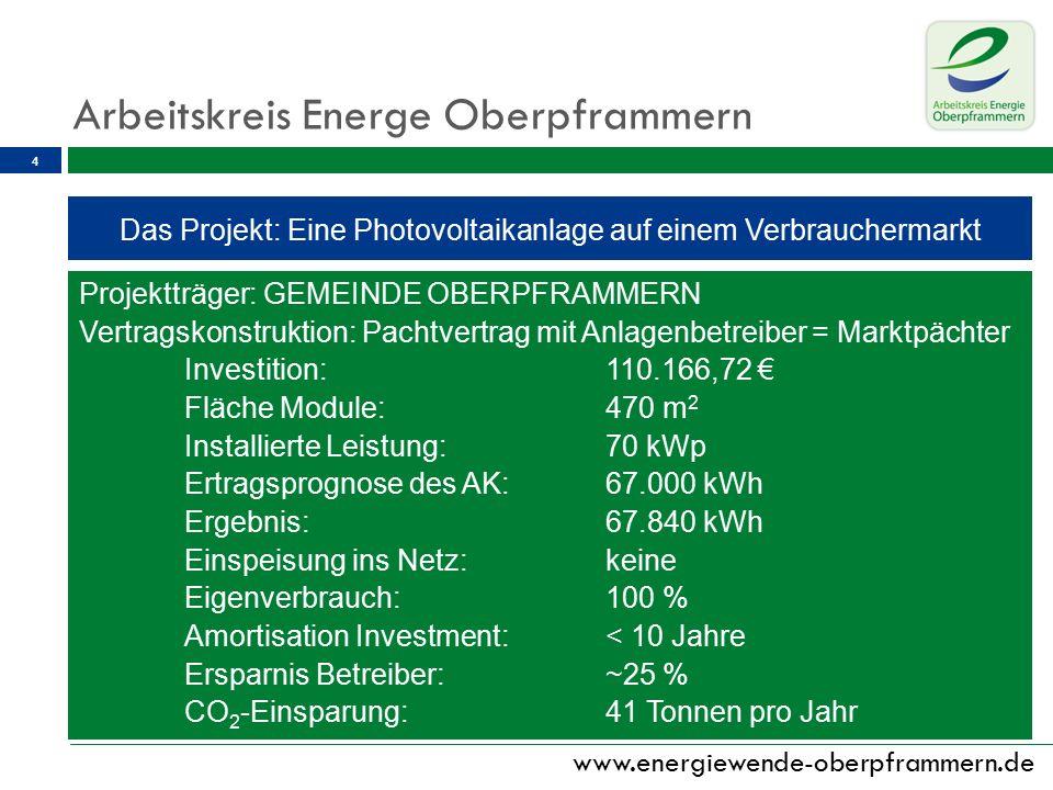 www.energiewende-oberpframmern.de 4 Das Projekt: Eine Photovoltaikanlage auf einem Verbrauchermarkt Projektträger: GEMEINDE OBERPFRAMMERN Vertragskonstruktion: Pachtvertrag mit Anlagenbetreiber = Marktpächter Investition: 110.166,72 € Fläche Module: 470 m 2 Installierte Leistung: 70 kWp Ertragsprognose des AK: 67.000 kWh Ergebnis: 67.840 kWh Einspeisung ins Netz: keine Eigenverbrauch: 100 % Amortisation Investment: < 10 Jahre Ersparnis Betreiber: ~25 % CO 2 -Einsparung:41 Tonnen pro Jahr Arbeitskreis Energe Oberpframmern