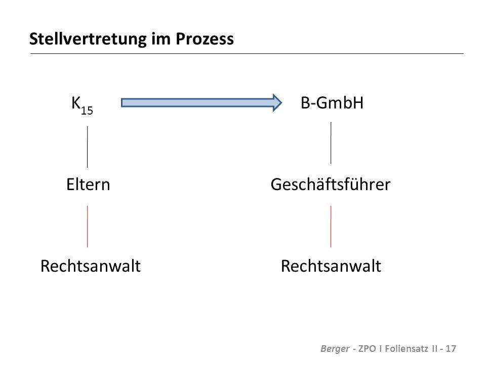 Stellvertretung im Prozess K 15 B-GmbH Eltern Geschäftsführer Rechtsanwalt Rechtsanwalt Berger - ZPO I Foliensatz II - 17