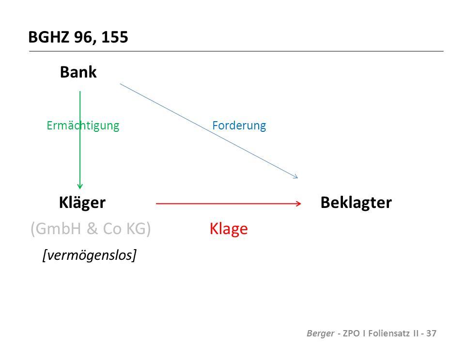 BGHZ 96, 155 Bank Ermächtigung Forderung Kläger Beklagter (GmbH & Co KG) Klage [vermögenslos] Berger - ZPO I Foliensatz II - 37