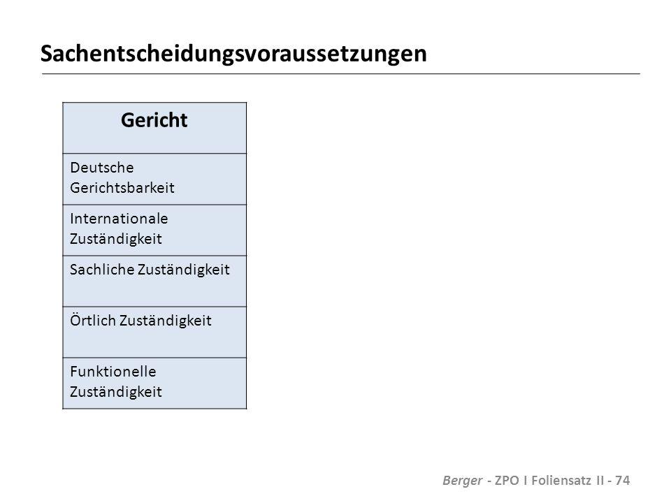 Sachentscheidungsvoraussetzungen Berger - ZPO I Foliensatz II - 74 Gericht Deutsche Gerichtsbarkeit Internationale Zuständigkeit Sachliche Zuständigkeit Örtlich Zuständigkeit Funktionelle Zuständigkeit
