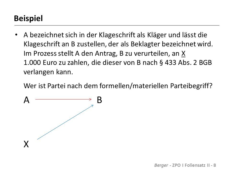 Rechtsschutzformen Leistungsklage Feststellungsklage, § 256 ZPO Gestaltungsklage Berger - ZPO I Foliensatz II - 79