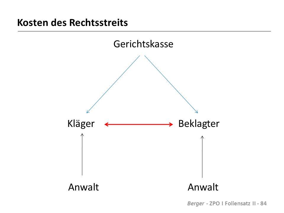 Kosten des Rechtsstreits Gerichtskasse Kläger Beklagter Anwalt Berger - ZPO I Foliensatz II - 84