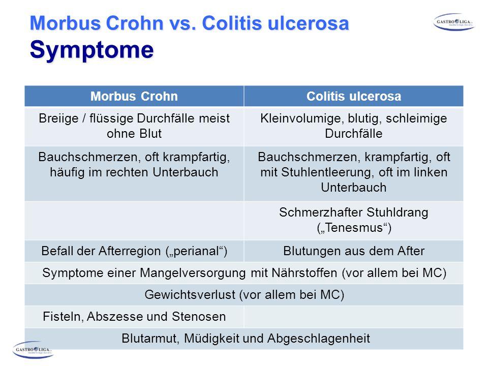 Morbus Crohn vs. Colitis ulcerosa Symptome Morbus CrohnColitis ulcerosa Breiige / flüssige Durchfälle meist ohne Blut Kleinvolumige, blutig, schleimig