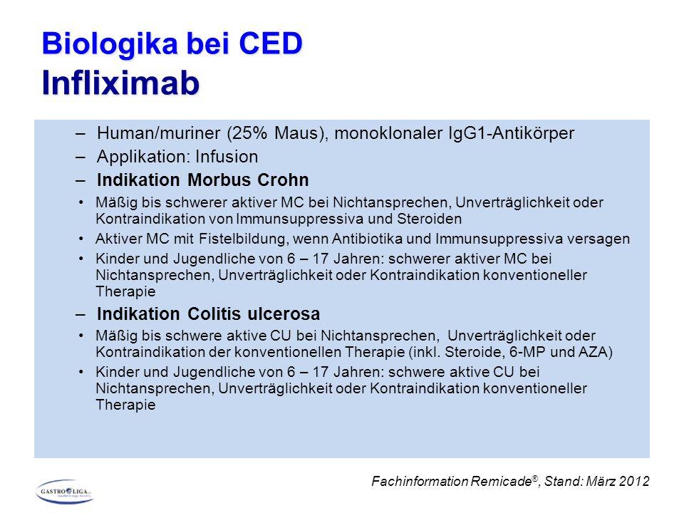 Biologika bei CED Infliximab –Human/muriner (25% Maus), monoklonaler IgG1-Antikörper –Applikation: Infusion –Indikation Morbus Crohn Mäßig bis schwere