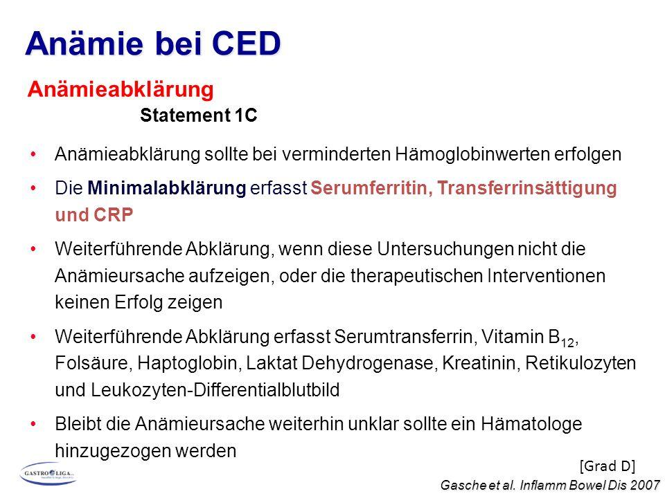 Anämie bei CED Anämieabklärung sollte bei verminderten Hämoglobinwerten erfolgen Die Minimalabklärung erfasst Serumferritin, Transferrinsättigung und